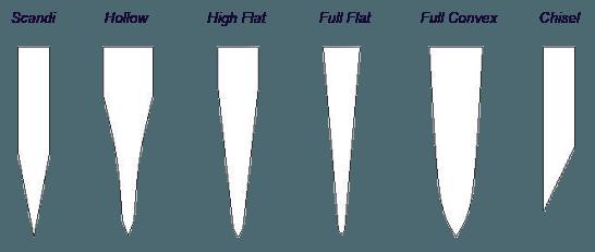 Scandinavische messen - diverse slijphoeken